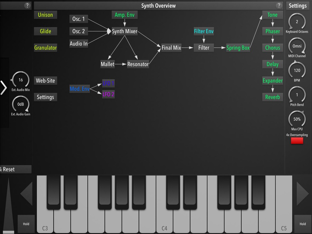 The Synth Overview panel allows you to navigate the synth engine and to see its overall structure.