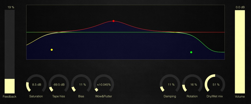 The three-band EQ section provides plenty of control over the tone of the delay effect.