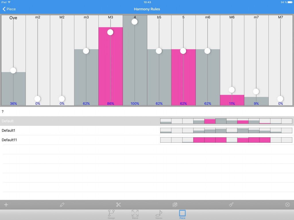 The MIDI note generation is based on a series of musical rules and the user can configure how these are implemented.