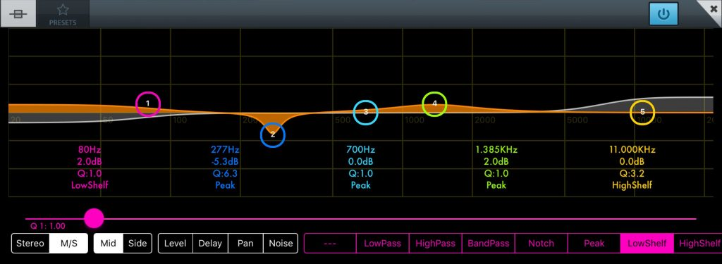 .... somewhat different from the EQ of the mids to enhance the stereo image.